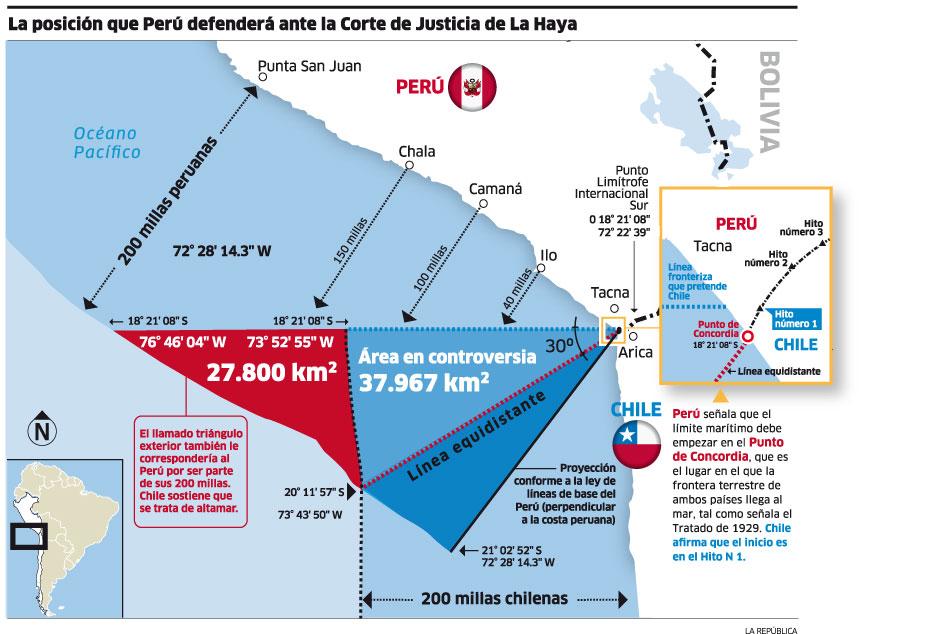 infografia-ifpo-limite-peru-chile-la-haya