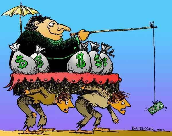 capitalismo empresarios