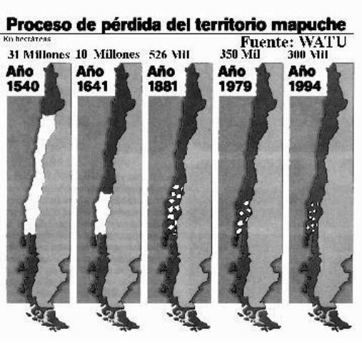 Mapuches perdida