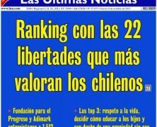 LUN hace el loco con falsa encuesta que deja a Chile como un país de liberales y fachos