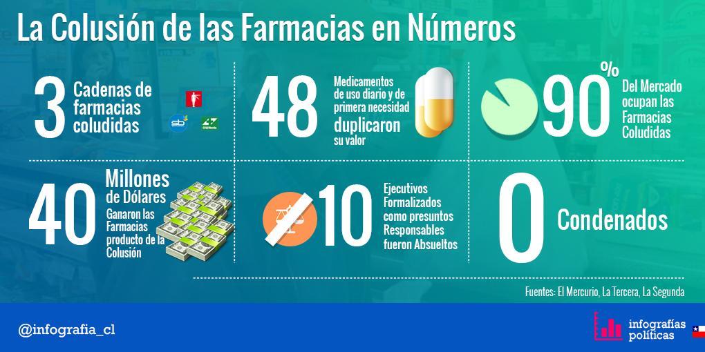 farmacias 44