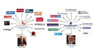 prensa monopolio chile 12