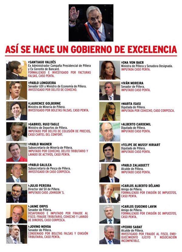 gobierno excelencia piñera 2
