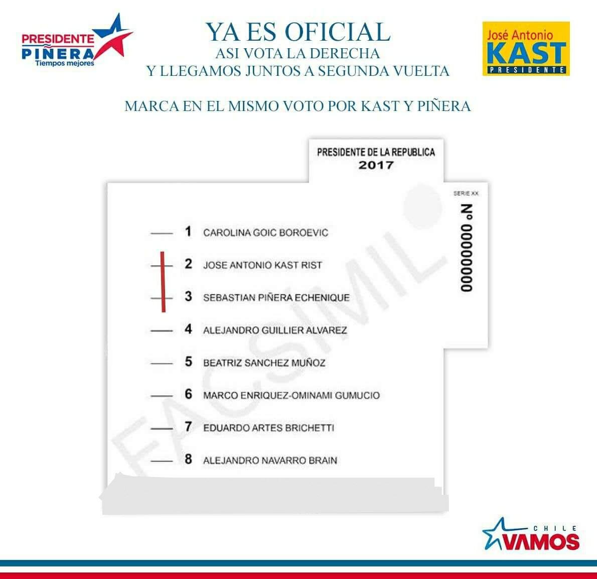 voto kast piñera 3