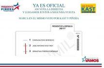 voto kast piñera 3q