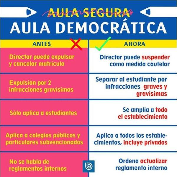 aula segura aula democratica