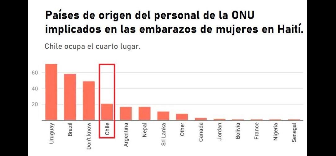 ejercito chileno violador 2