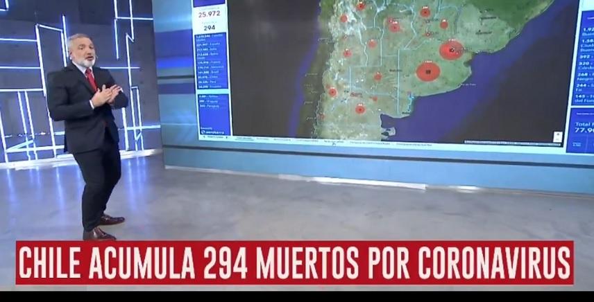 medio argentino coronavirus chile mañalich esconde los muertos