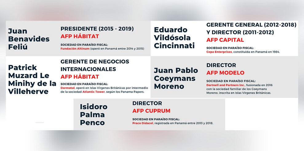 AFP LADRONES 2