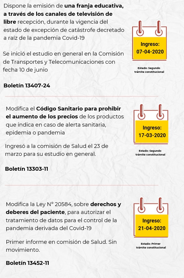 PROYECTOS EN BENEFICIO DEL PUEBLO 11
