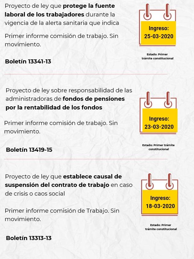 PROYECTOS EN BENEFICIO DEL PUEBLO 13