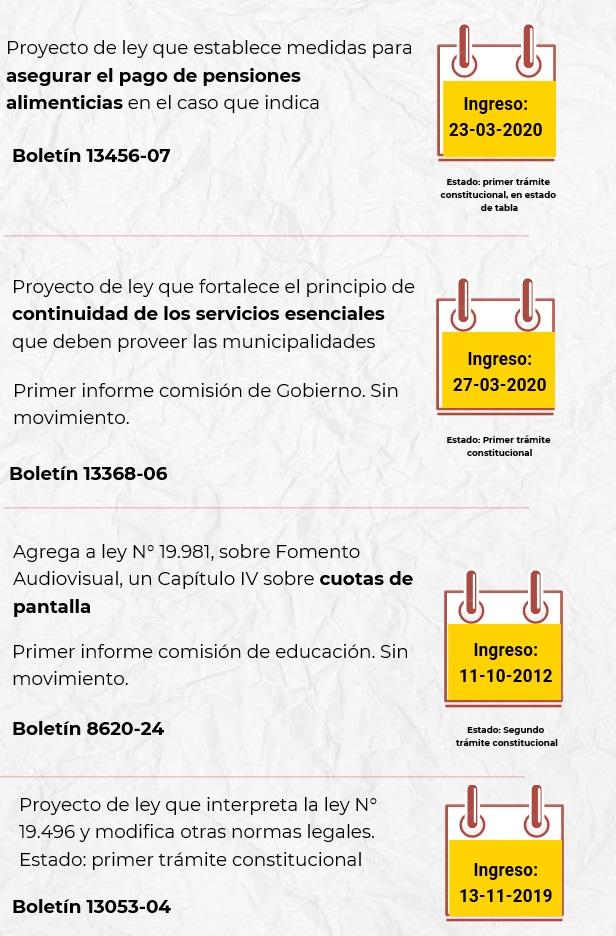 PROYECTOS EN BENEFICIO DEL PUEBLO 15