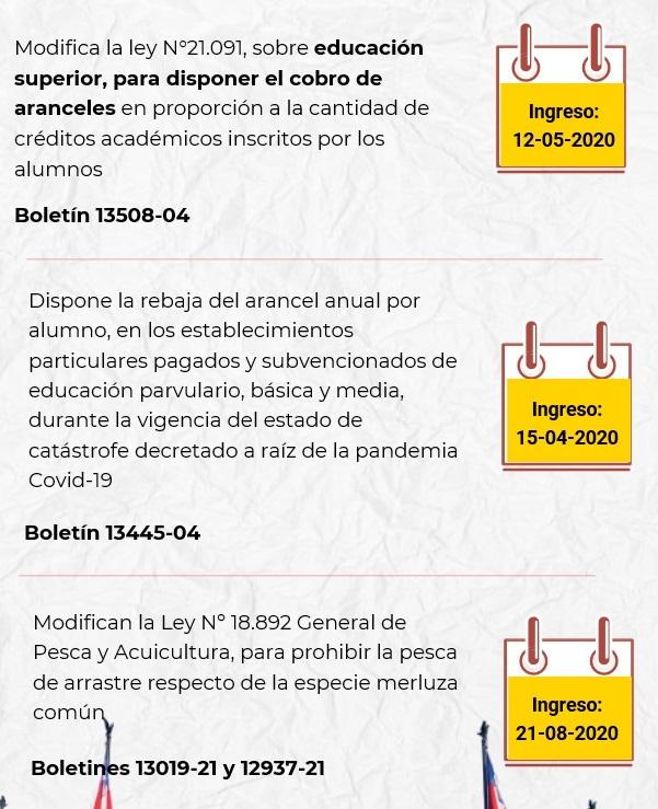 PROYECTOS EN BENEFICIO DEL PUEBLO 3