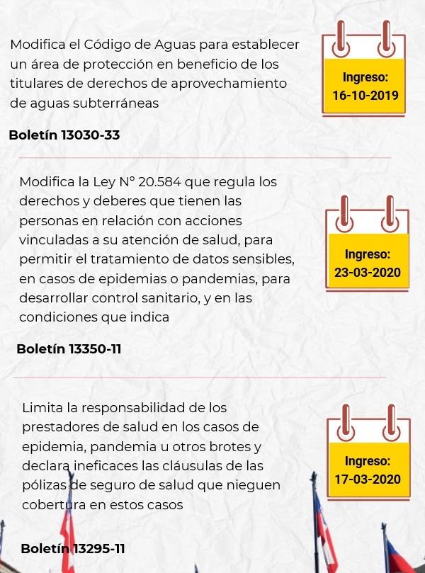 PROYECTOS EN BENEFICIO DEL PUEBLO 4