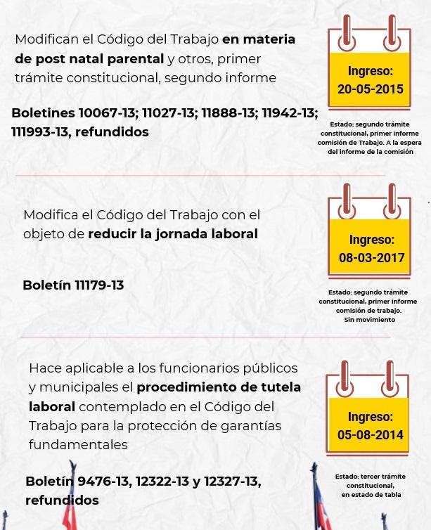 PROYECTOS EN BENEFICIO DEL PUEBLO 9